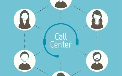 Software de call center: la mejor opción para tu negocio.