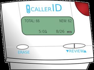 identificador-de-llamadas-caller-id