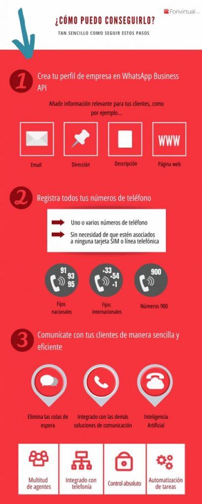 infografia-whatsapp-2