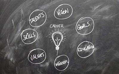 El talento de emprender