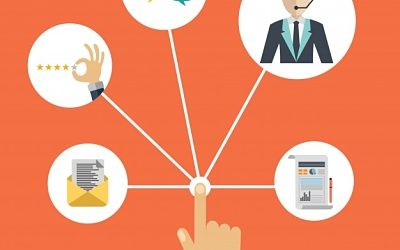 5 ways to automate the customer service with a PABX
