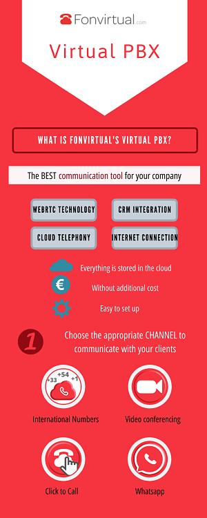communication-tool