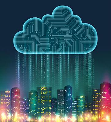cloud-notion