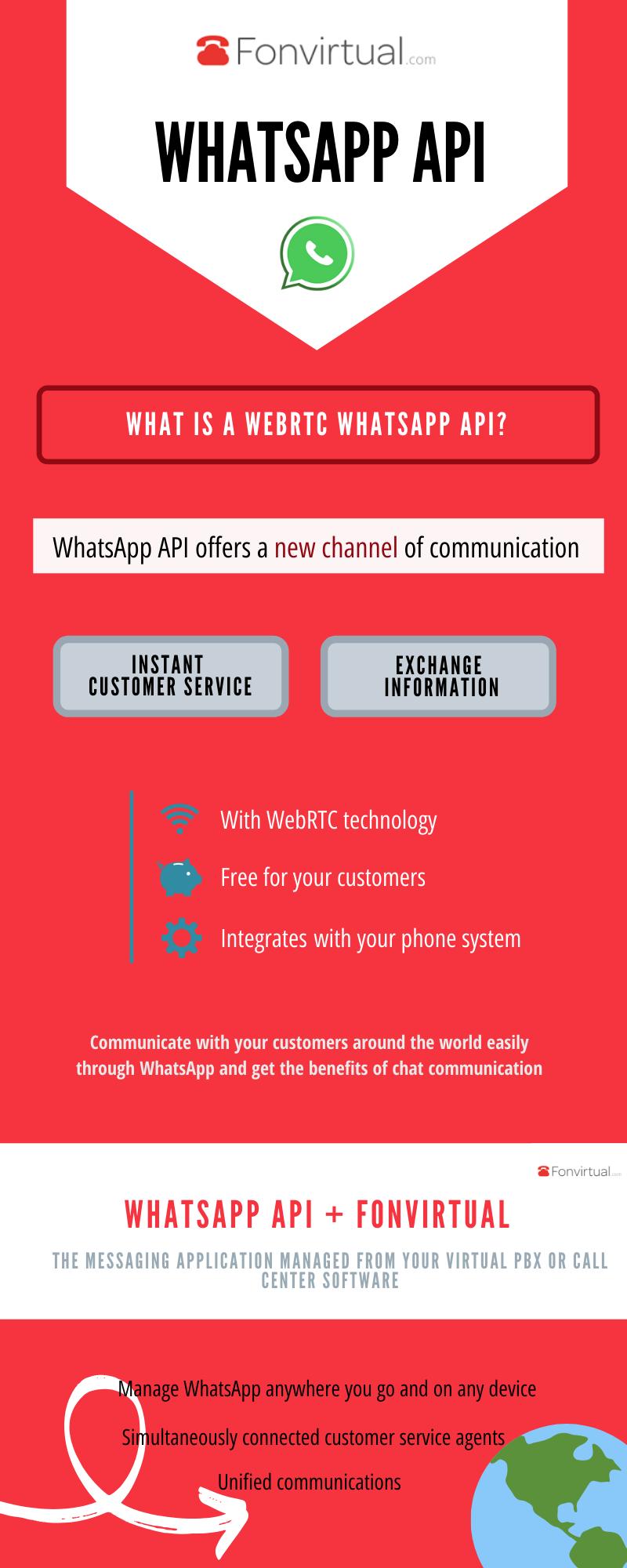 whatsapp-infographic-1