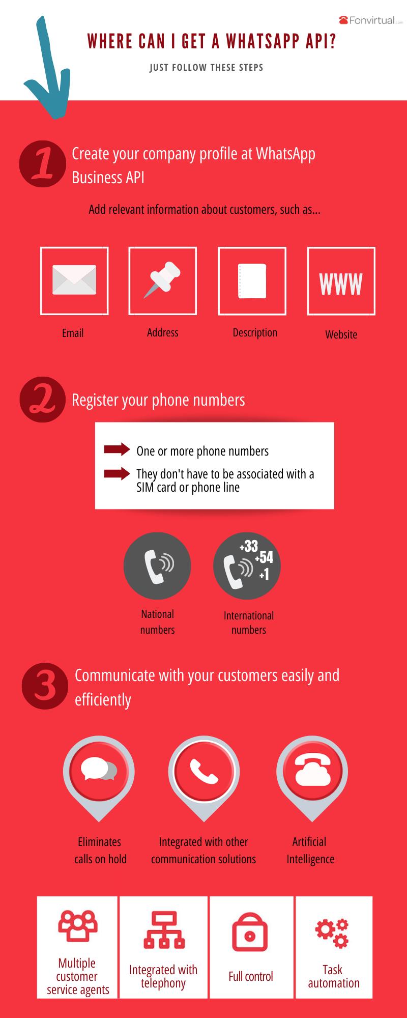 whatsapp-infographic-2
