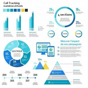 call-tracking-numero-virtuel