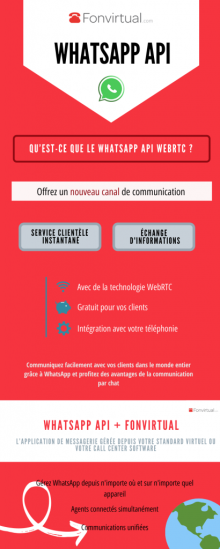 infographie-whatsapp-