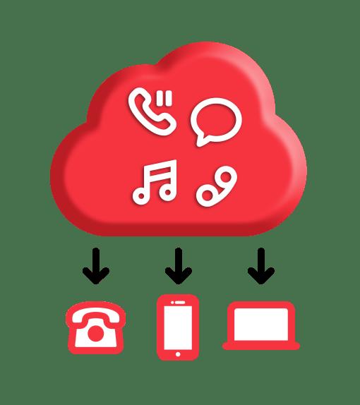 webrtc-mexico-conmutador-telefonico