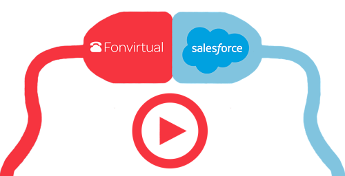Integración con Salesforce